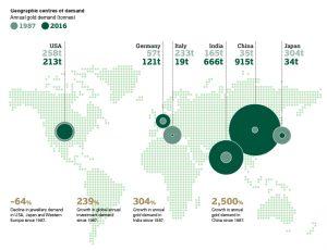 grafico calo domanda oro